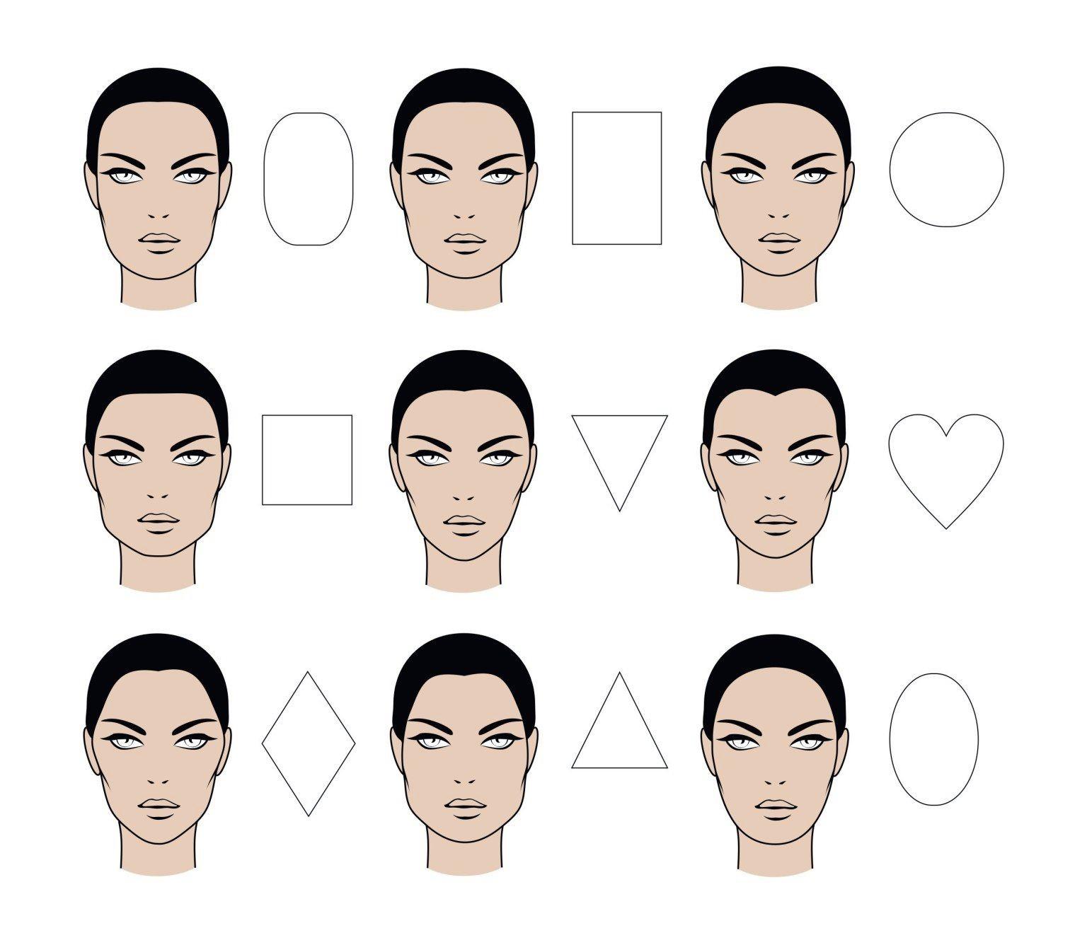 Типы форм лица и их контурирование